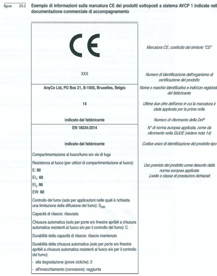 La marcatura ce degli elementi di chiusura secondo la uni for Torterolo porte blindate scheda tecnica